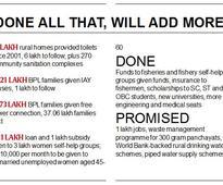 BJP posing threat, Gogoi launches PR exercise 8 months before polls