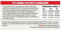 Ministry Plans to Strengthen Government Schools, Slash RTE Cost