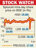 SpiceJet plan for revival yet to be airborne
