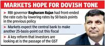 Rajan likely to keep rates unchanged