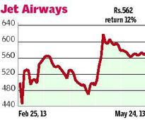 Hurt by higher expenses Jet Airways Q4 loss widens