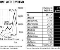 Tata saw faster dividend growth under Mistry