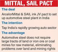 Plant for automotive steel